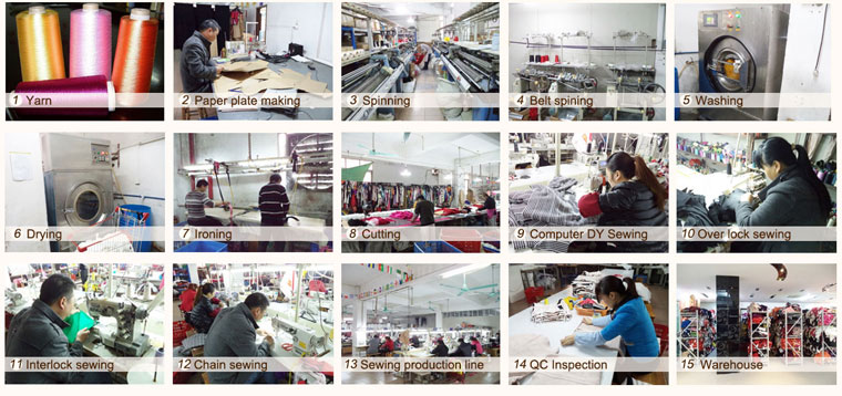 Our Professional Production Process